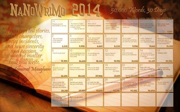 This great calendar by Secret Confessions at deviantart.com